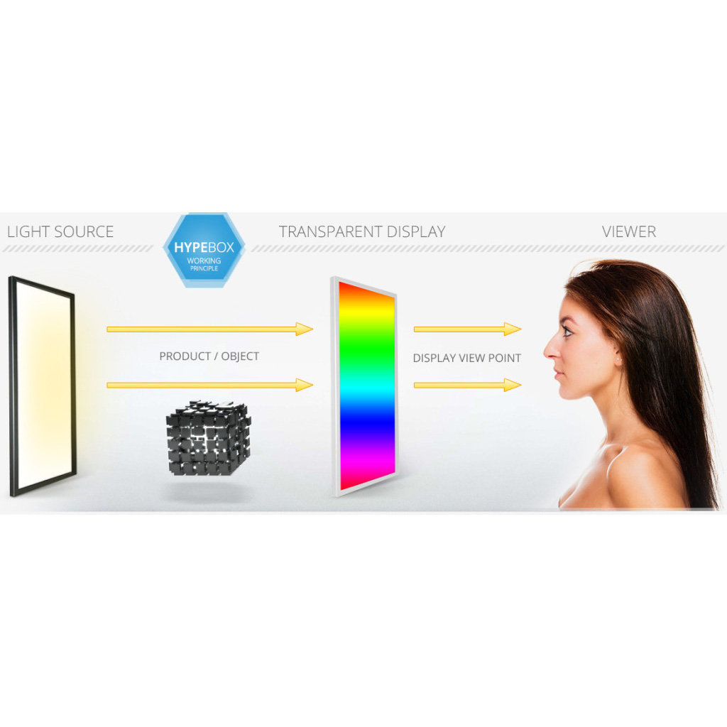 mmt-hypebox-transparent-display-working-principle-side-view-scene-EN-1170px-q80-1024x426